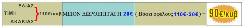 ΤΙΜΗ ΕΛΙΑΣ και ΑΚΑΚΙΑΣ 90 ευρώ το κυβικό